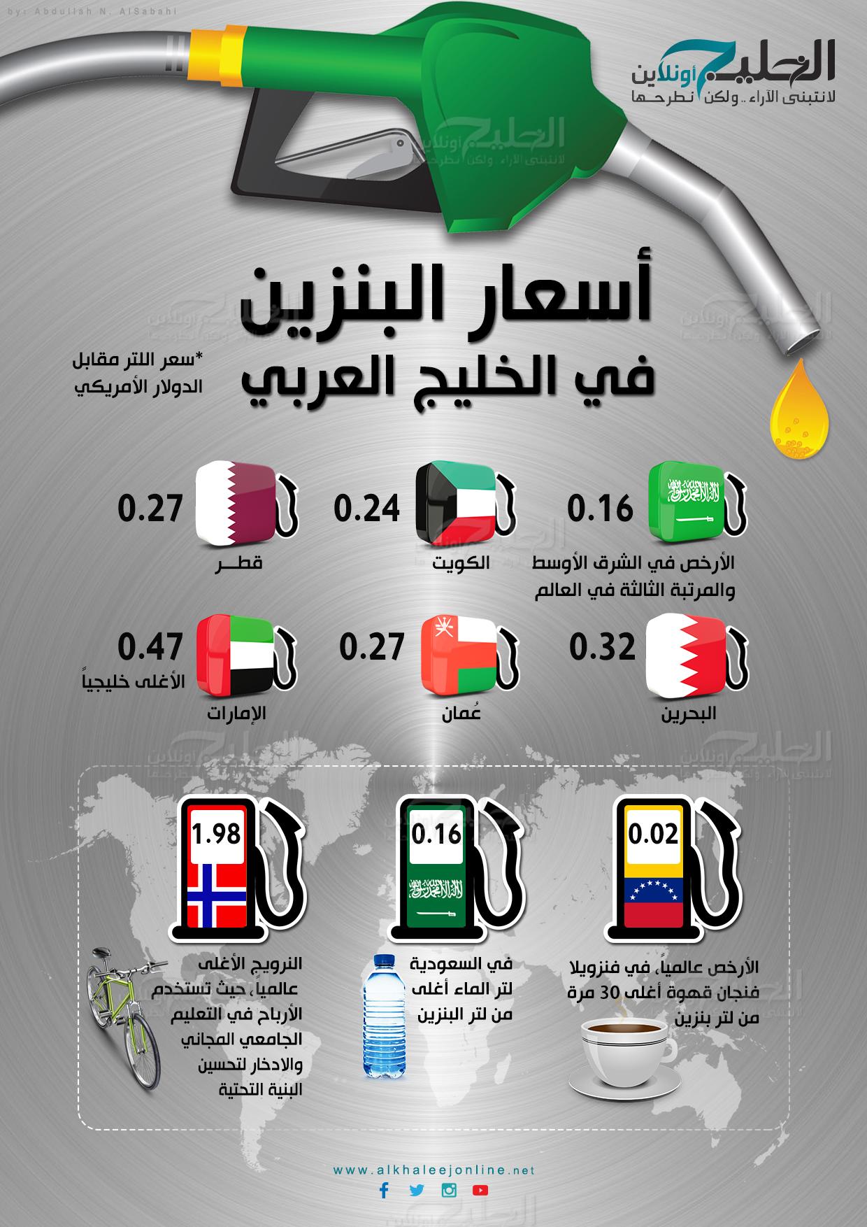 أنفوغرافيك-أسعار-البنزين