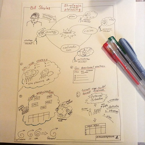 Strategic Planning from Bill Staples