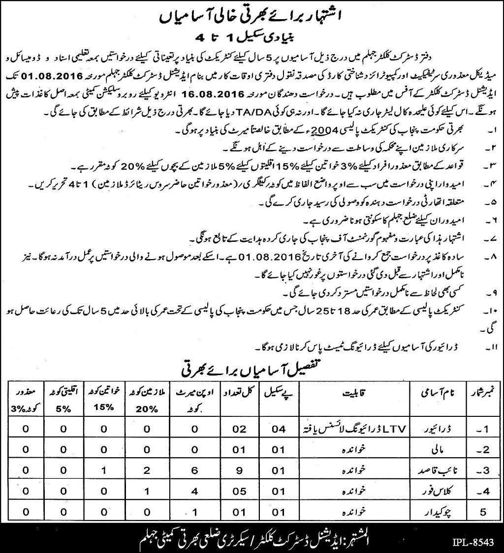 District Collector Jehlum BPS-1 to BPS-4 Jobs