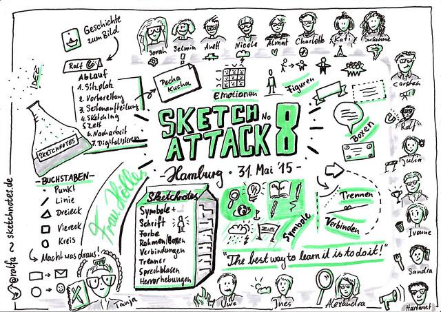 #Sketchnote zum #sketchattack8 Workshop von Frau Hölle