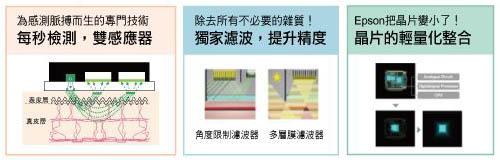 2015.05.04▐ 跑腿小妞▐ EPSON RUNSENSE SF-810 穿戴式運動手錶正宗開箱文 12.jpg