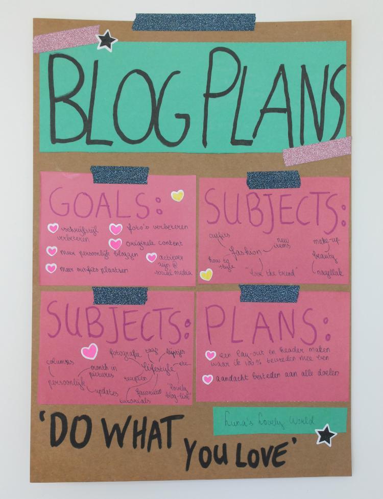 blogplans7