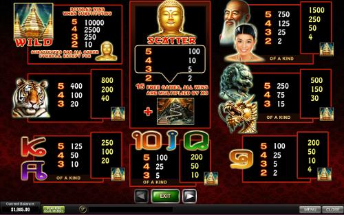 free Thai Temple slot mini symbol