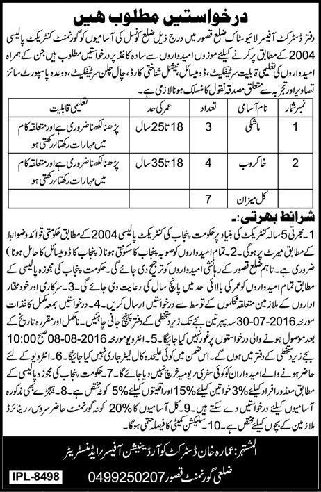 District Coordination Office Qasoor Basic Scale Jobs