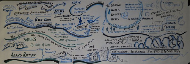 Plenary 07 EngineeringSustainableSystemsAndTechnology