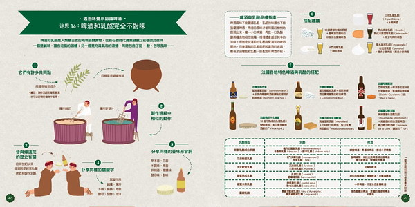我的啤酒生活提案:從100張插圖看懂品啤酒、買啤酒、釀啤酒的小知識