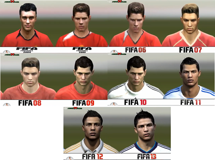 Cristiano Ronaldos Revolition In Fifa Since