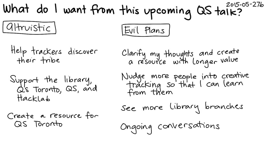 2015-05-27b What do I want from this upcoming QS talk -- index card #speaking #plans