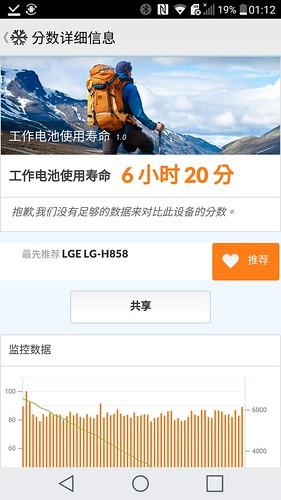突破自己、走不同路的新旗艦 LG G5 SPEED 動手玩測評!還有好朋友週邊一起玩 @3C 達人廖阿輝
