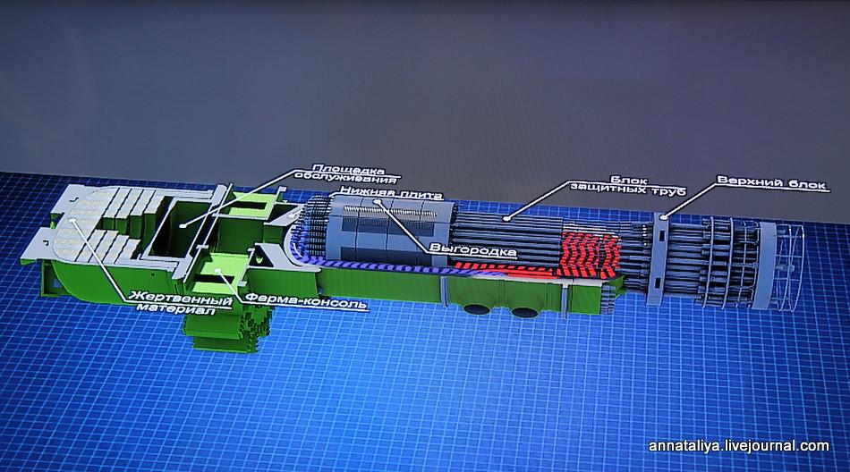 Что будет, если нажать на АЭС на вооон ту красненькую кнопочку?