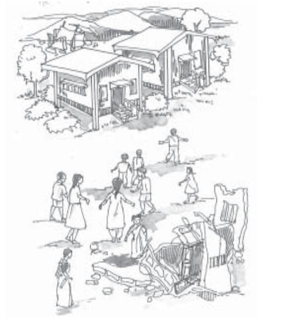 भूकम्प आपदा प्रबंधन
