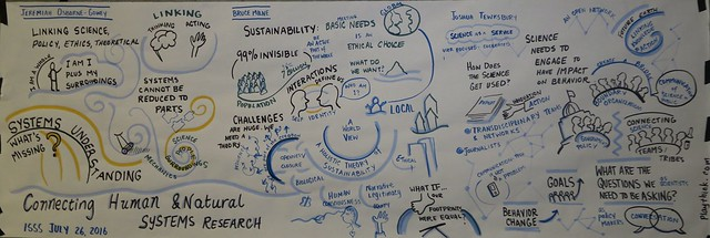 Plenary 03 ConnectingHumanAndNaturalSystemsResearch
