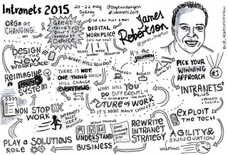 James Robertson - How to deliver the workplace of the future