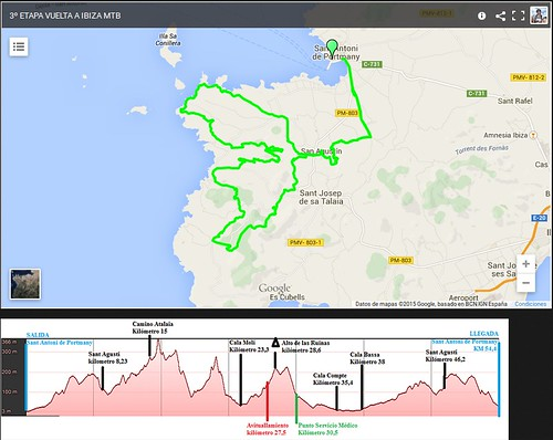 Vuelta Ibiza MTB 2015 – Tercera etapa , relato y fotos