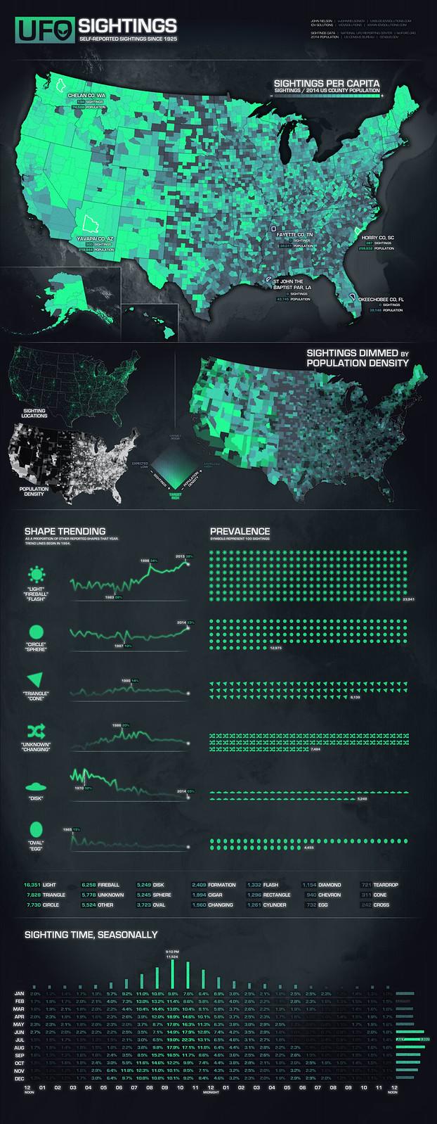 Mapa con los avistamientos OVNIS de Estados Unidos 17991995354_4fac429302_h