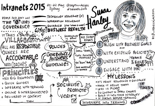 Susan Hanley - Establishing practical governance