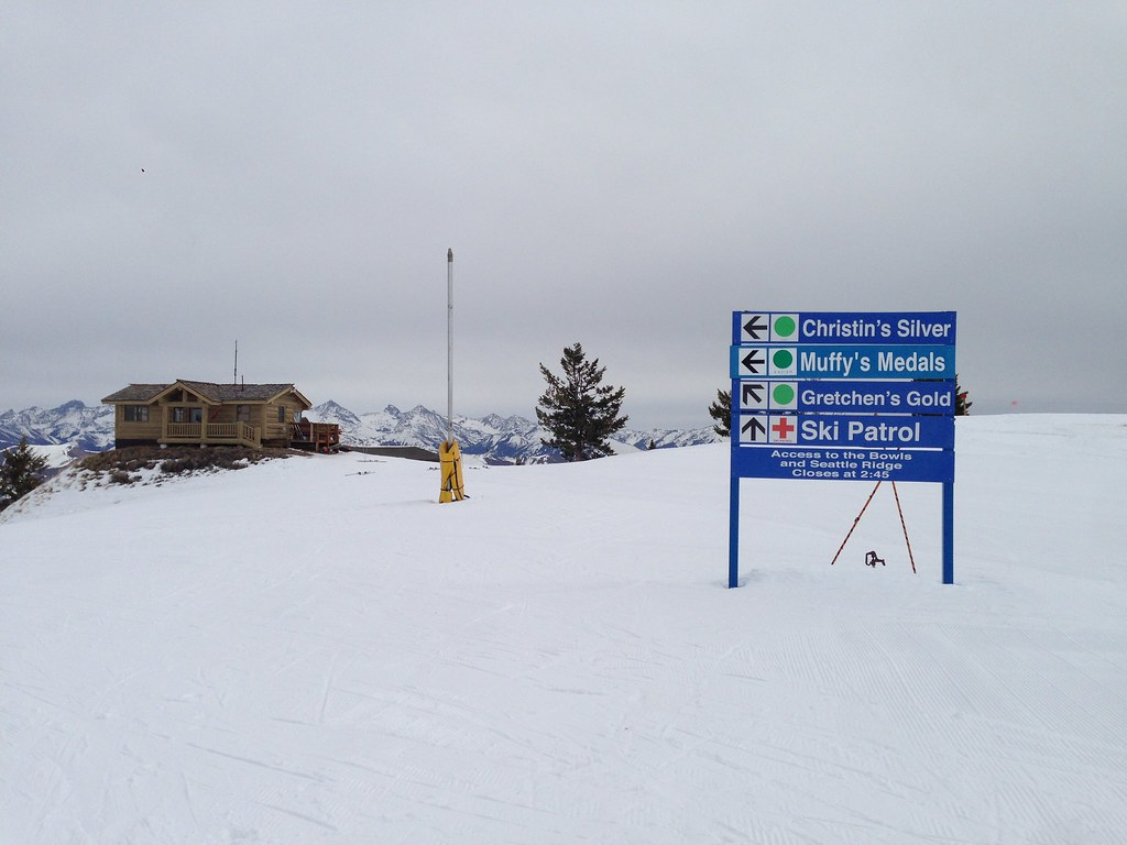 Signs at the Summit