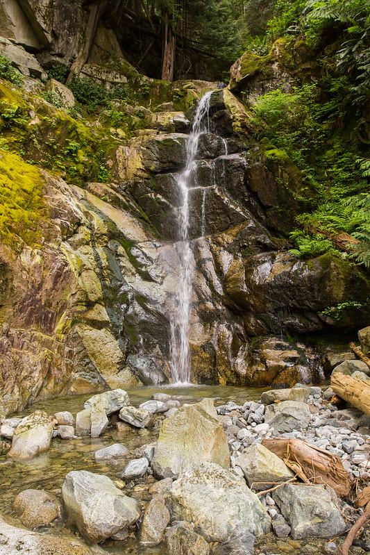 Swan Falls
