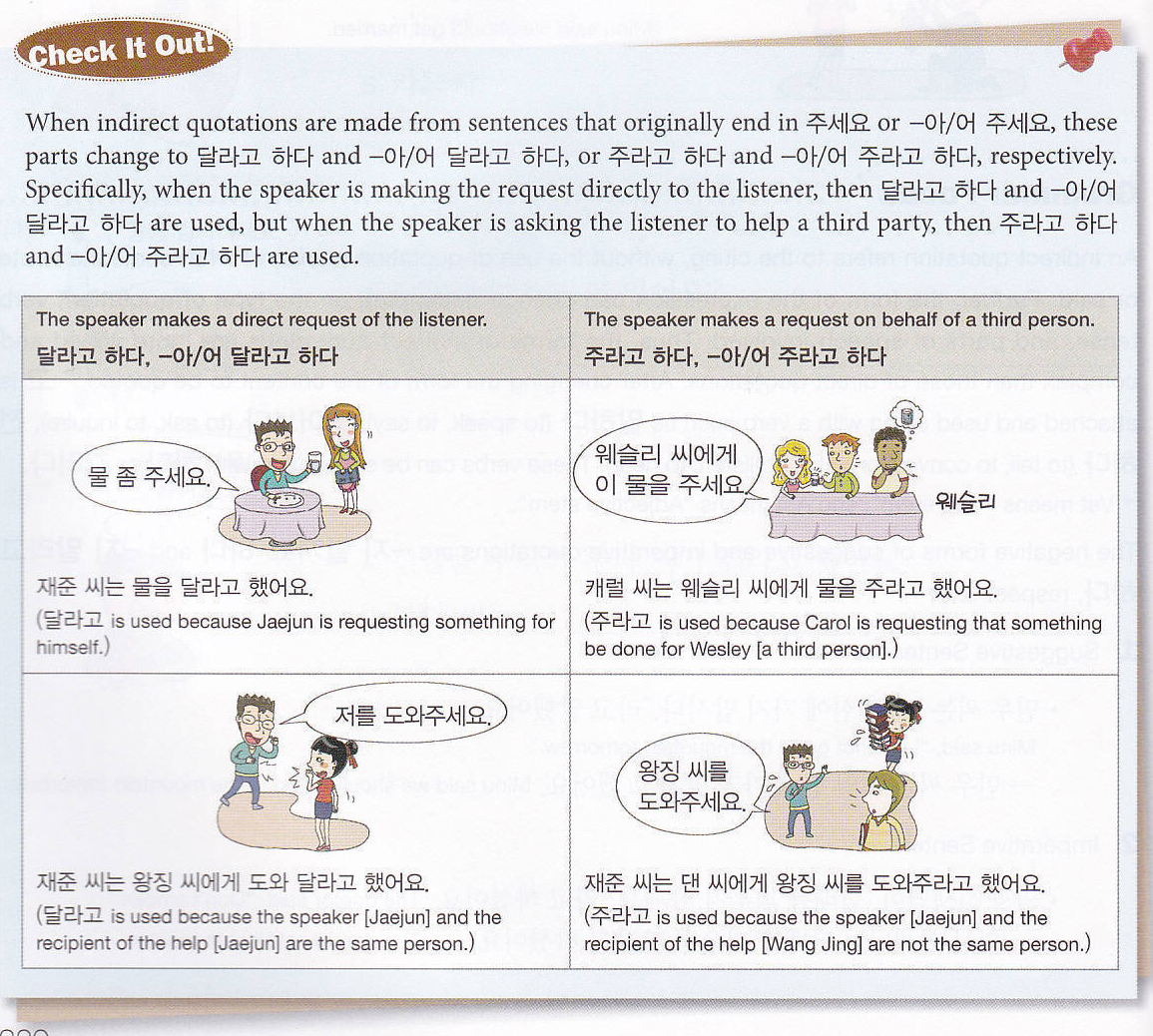 Korean grammar in use- beginning
