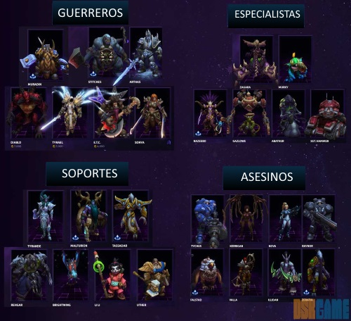 Heroes of the Storm personajes