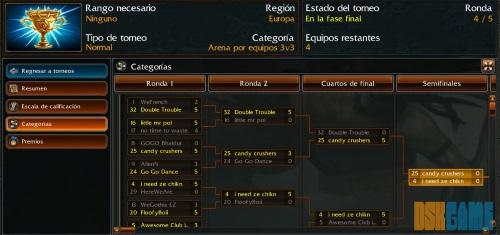 Bloodline Champions torneos